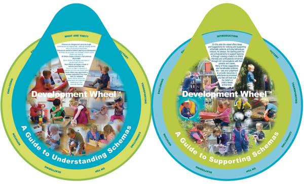 Development-Wheels