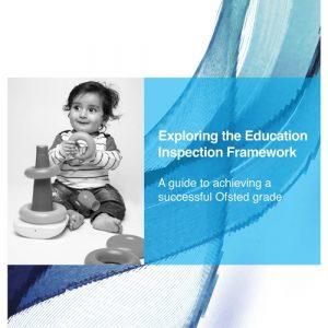Inspection framework EYA